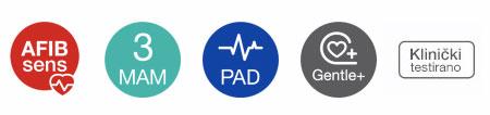 ikonice sa naprednim tehnologijama u merenju krvnog pritiska