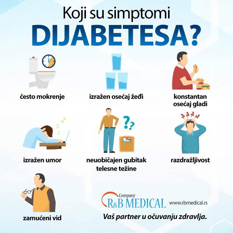 dijabetes najcesci simptomi infografik